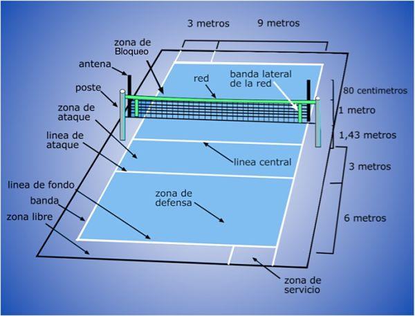 dimensiones de la cancha de voleibol